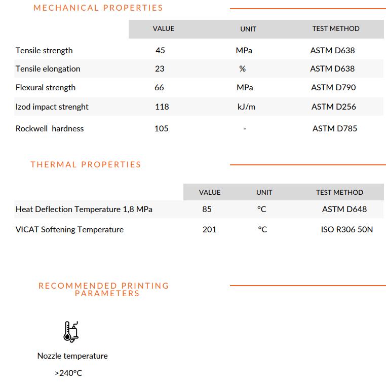 Omni ASA-39 Data Sheet