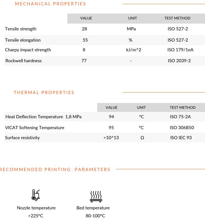 Omni HIPS-20 Data Sheet