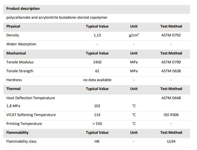 Omni PC-ABS-47 Data Sheet