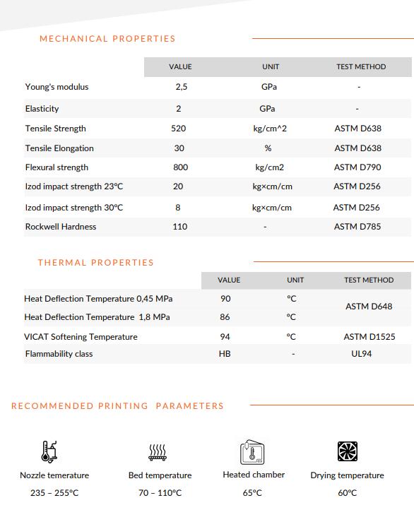 Omni ABS-42 data sheet