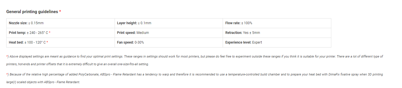 Formfutura ABS-FR Data Sheet