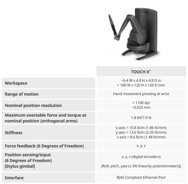 Geomagic Touch X haptic arm specification