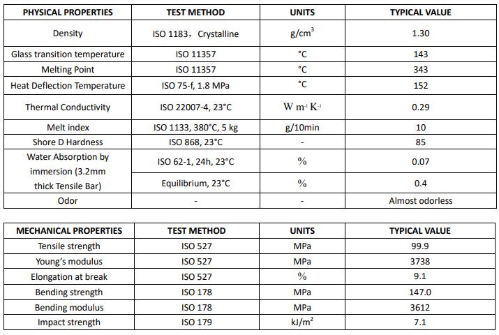 Intamsys PEEK Data Sheet