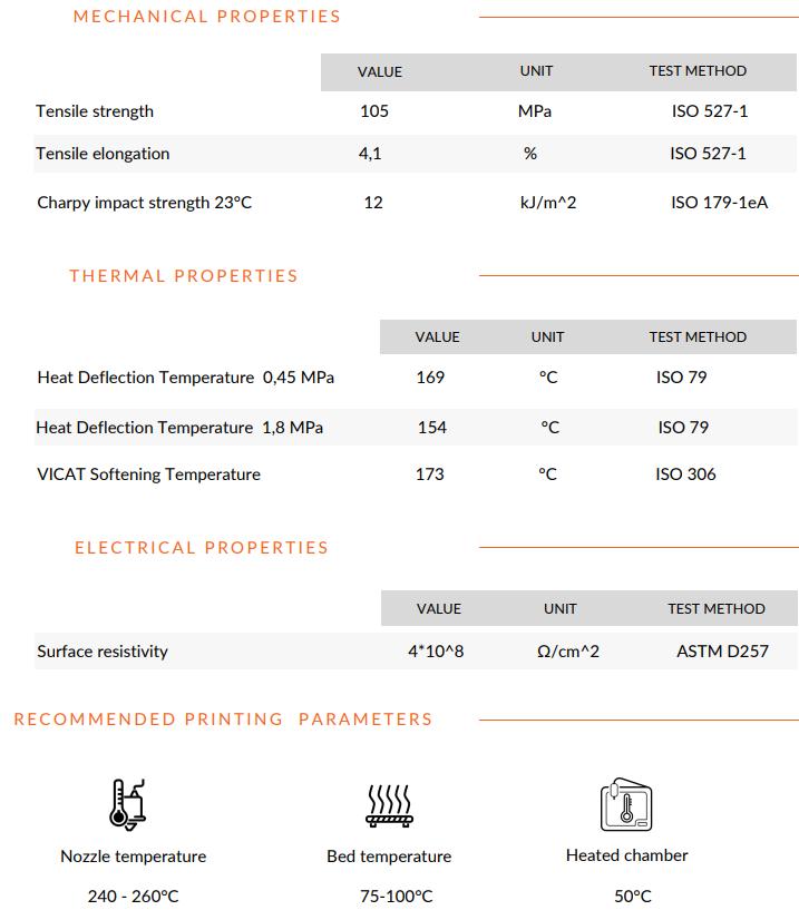 Omni CF-PA12 Data Sheet