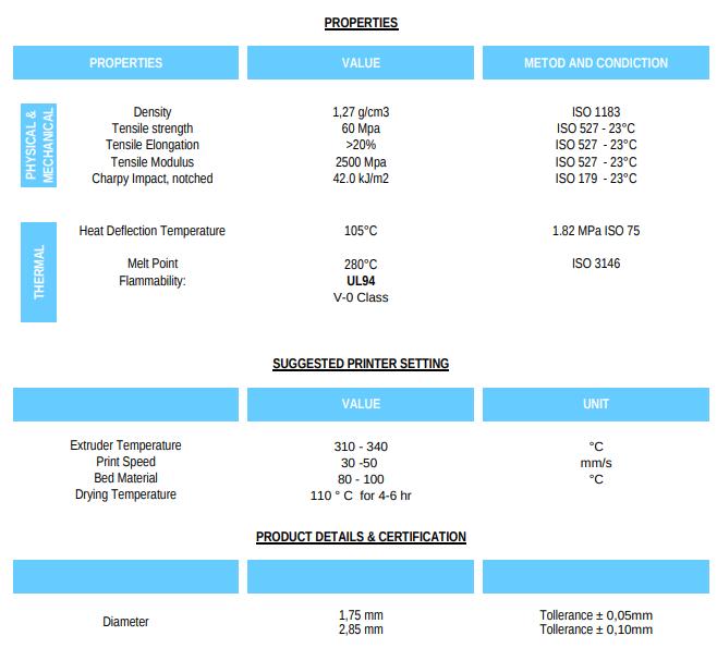 FiloAlfa ThermecZed Data Sheet