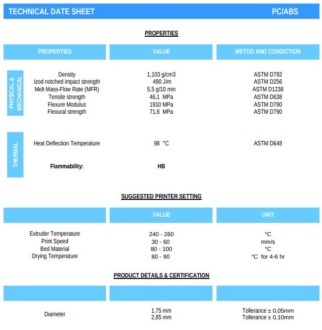 Filoalfa PC-ABS Data Sheet