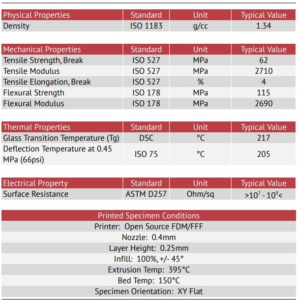 3DXTech PEI-ESD Data Sheet