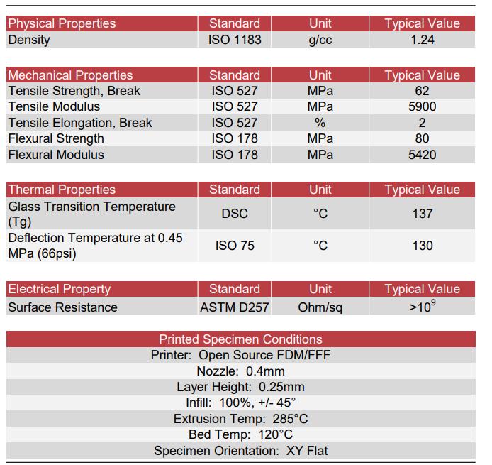 CarbonX PC-ABS-CF Data Sheet