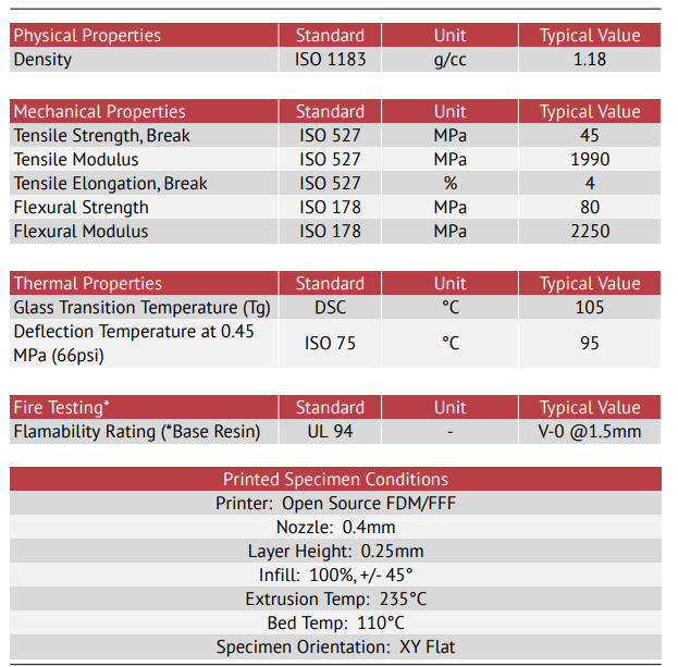 FR-ABS Data Sheet