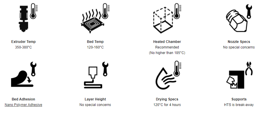 ThermaX HTS Support Data Sheet