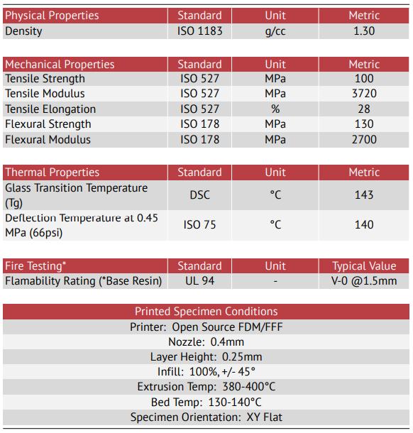 ThermaX PEEK Data Sheet