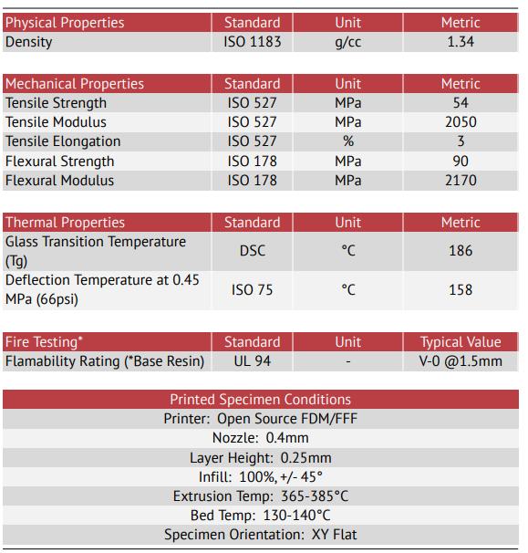 ThermaX PEI-GF10 Data Sheet