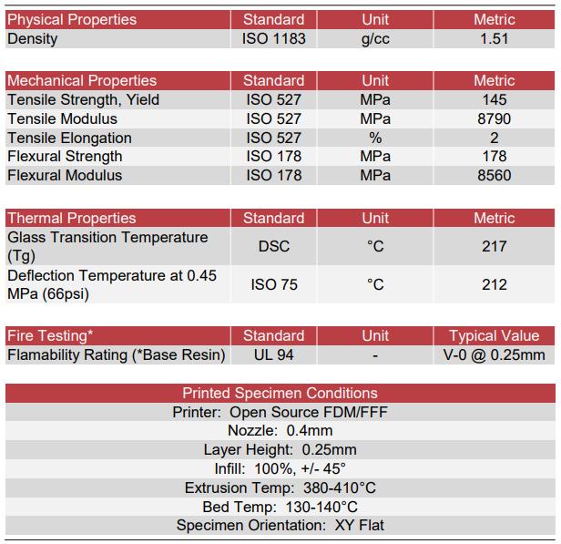 ThermaX PEI-GF30 Data Sheet