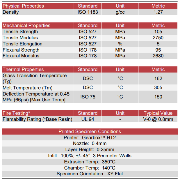 ThermaX PEKK-A Data Sheet