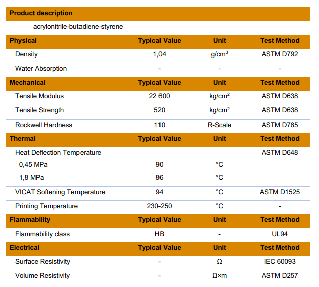 Max Filament ABS Data Sheet