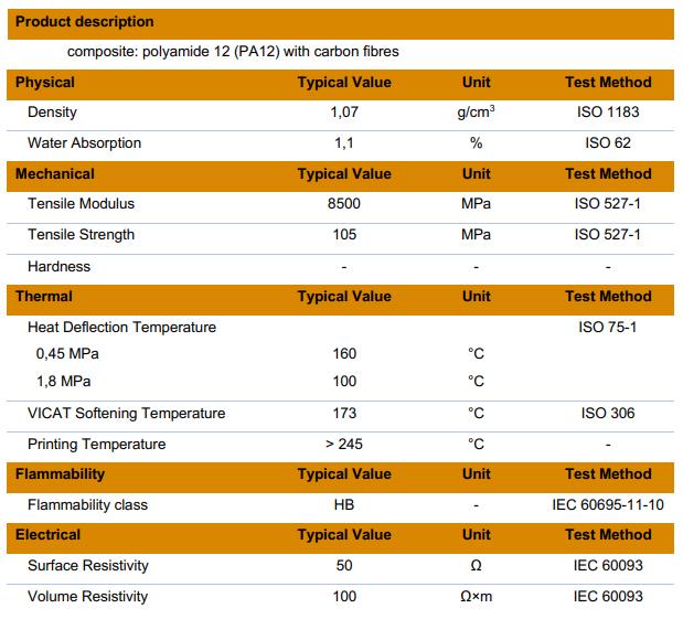 Max Filament CF-PA12 Data Sheet