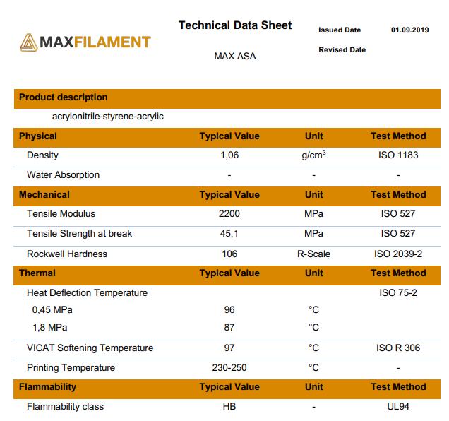 Max Filament ASA Data Sheet