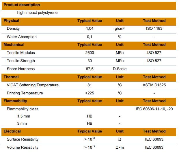 Max Filament HIPS Data Sheet