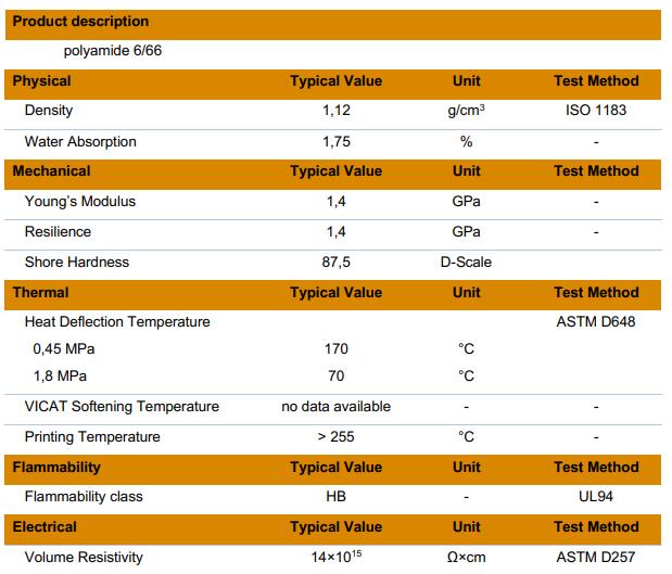 Max Filament PA6/66 Data Sheet