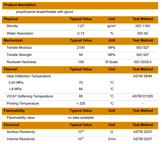 Max Filament PETG Data Sheet