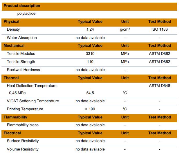 Max Filament PLA Data Sheet