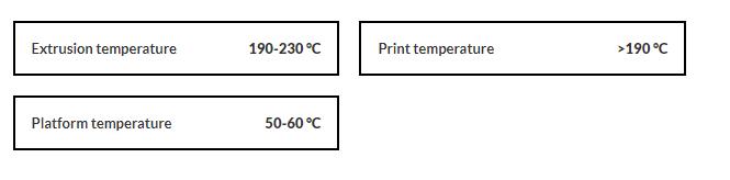 Omni PLA-36 Data Sheet