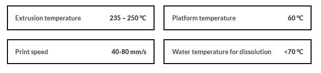 Omni PVA-20 Data Sheet