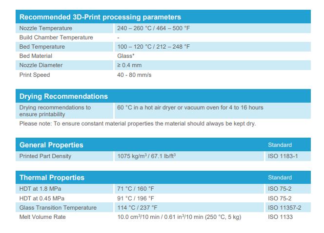 Ultrafuse Data Sheet