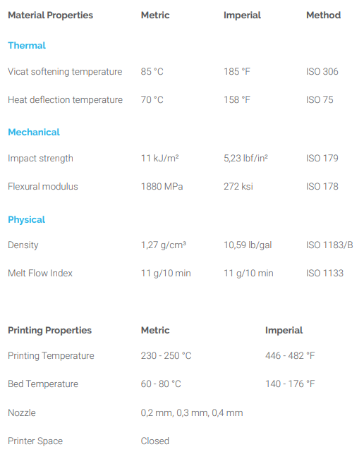 Zmorph PETG Data Sheet