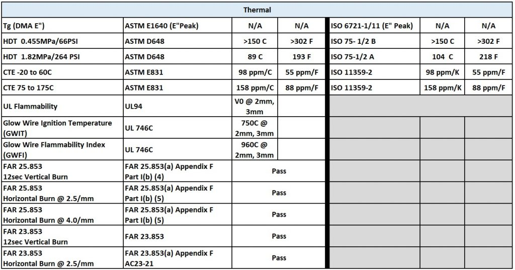 HT150C Thermal